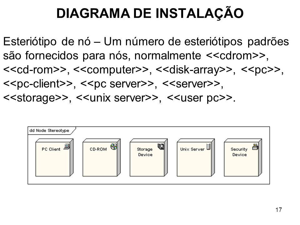 DIAGRAMA DE INSTALAÇÃO 17 Esteriótipo de nó – Um número de esteriótipos padrões são fornecidos para nós, normalmente >, >, >, >, >, >, >, >, >, >, >.