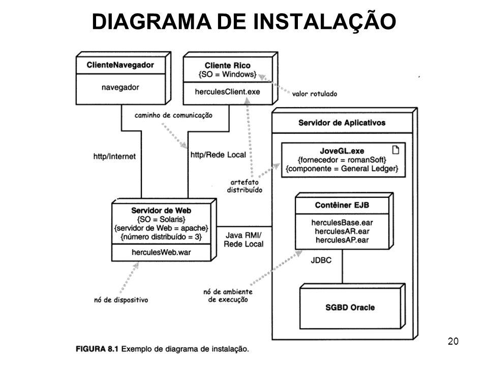 DIAGRAMA DE INSTALAÇÃO 20