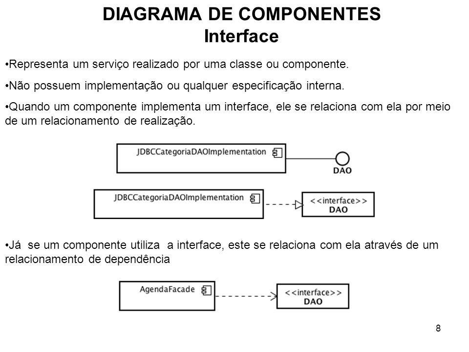 8 DIAGRAMA DE COMPONENTES Interface Representa um serviço realizado por uma classe ou componente. Não possuem implementação ou qualquer especificação