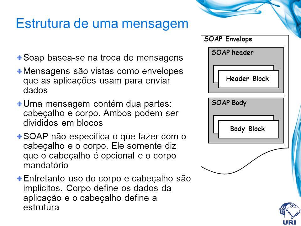 Estrutura de uma mensagem Soap basea-se na troca de mensagens Mensagens são vistas como envelopes que as aplicações usam para enviar dados Uma mensage