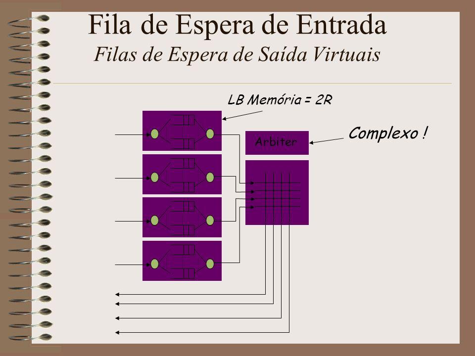 Engenho de Expedição cabeçalho dados Pacote Router Endereço de destino Porta de saída Rede destino Porta Tabela de Expedição Estrutura de Dados para localização do encaminhamento 65.0.0.0/8 128.9.0.0/16 149.12.0.0/19 3 1 7