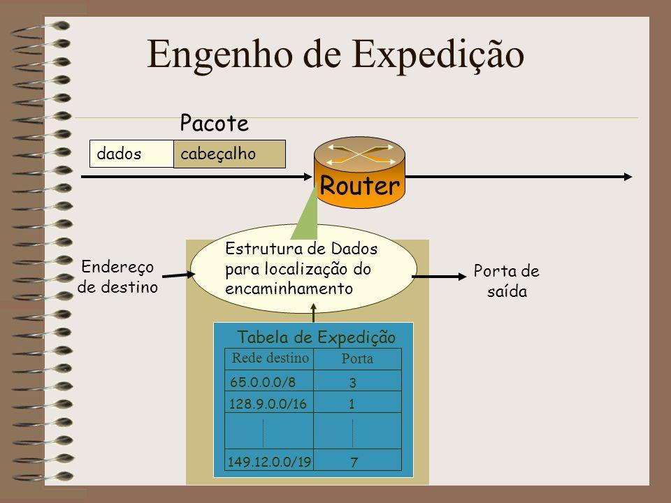 0 2 24 2 32 -1 128.9.0.0/16 65.0.0.0 142.12.0.0/19 65.0.0.0/8 65.255.255.255 Ex.