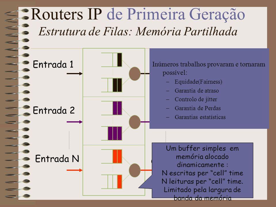 Routers IP de Segunda Geração CPU Buffer Memory Line Card DMA MAC LocalBufferMemory Line Card DMA MAC LocalBufferMemory Line Card DMA MAC LocalBufferMemory Correspondência de portas nas placas de interface Alta % de acertos na cache local para lookups O que é mais $.