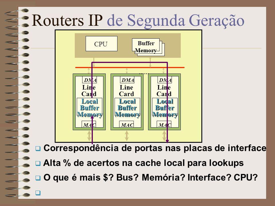 Routers IP de Segunda Geração Estruturas combinadas de filas de entrada e saída Bus 1 escrita por tempo de célula 1 leitura por tempo de célula Taxa de E/L determinada pela velocidade do bus