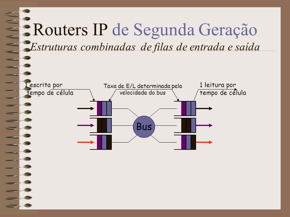 Switches/Routers de 3ª Geração Line Card MAC Local Buffer Memory CPU Card Line Card MAC Local Buffer Memory Switched Backplane Line Interface CPU Memory Disponibiliza percursos paralelos (switching fabric) O que é mais $.