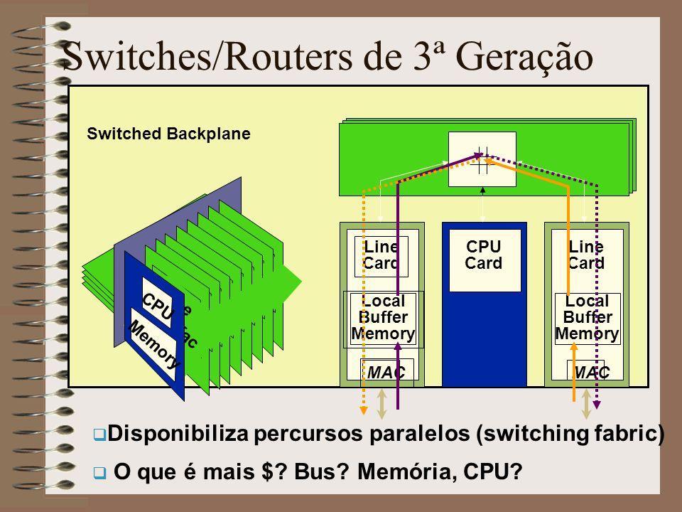 Arbiter Switches/Routers de 3ª Geração Estrutura de filas de espera Switch 1 escrita por tempo de célula 1 leitura por tempo de célula Taxa de E/L determinada pela capacidade a fabric speedup Tipicamente <50Gb/s capacidade agregada