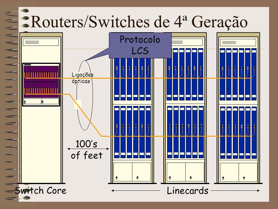 Routers/Switches de 4ª Geração Estruturas de filas de espera 1 escrita por tempo de célula 1 leitura por tempo de célula Velociadade de Escrita/leitura Determinadas pela velocidade da switching fabric Lookup & Política de descrate Escalonamento de saída Filas de espera de saída virtuais Escalonamento de saída Escalonamento de saída Switch Fabric Switch Arbitration Linecard Switch Core (Bufferless) Lookup & Política de descrate Lookup & Política de descrate Tipicamente <5Tb/s capacidade agregada