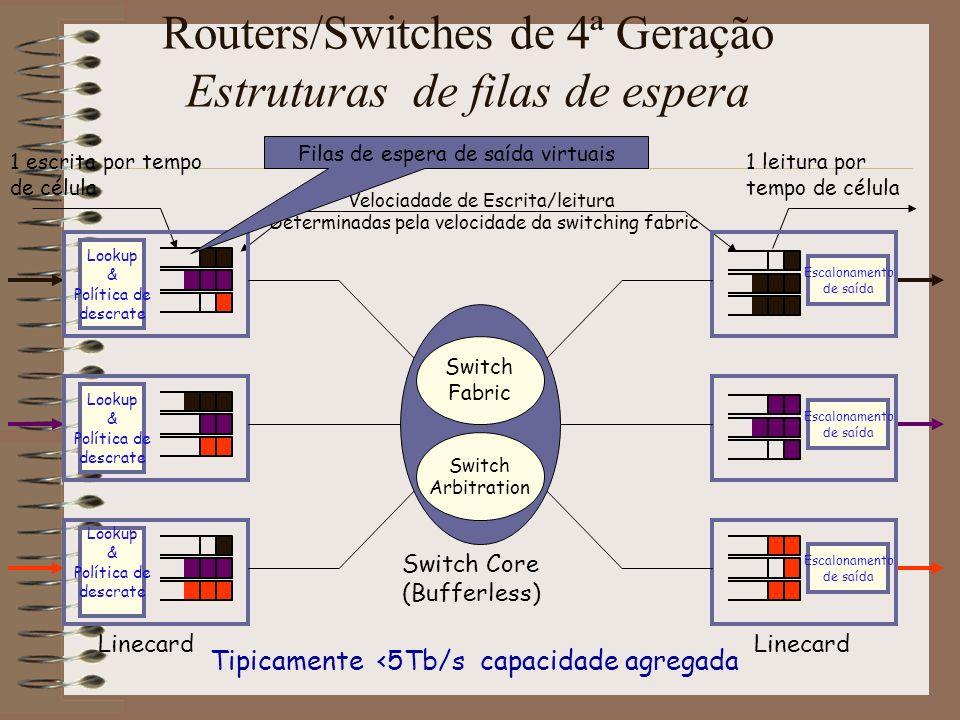 Problemas dos Fabricantes Rápida expedição (lookup de rotas) Identificação de Fluxos –Percurso rápido de expedição Suporte de QoS –Routers de núcleo, empresa ou acesso –A simplicidade é a chave do sucesso Fiabilidade(estabilidade) de routers de alta velocidade –Energia dual –Percursos de dados duplicados Facilidade de configuração –Má configuração é outro problema sério Possibilidade de contabilização