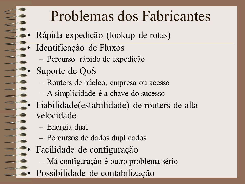 Problemas dos Fabricantes Rápida expedição (lookup de rotas) Identificação de Fluxos –Percurso rápido de expedição Suporte de QoS –Routers de núcleo,