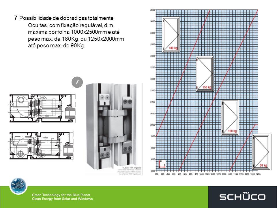 7 Possibilidade de dobradiças totalmente Ocultas, com fixação regulável, dim. máxima por folha 1000x2500mm e até peso máx. de 180Kg, ou 1250x2000mm at