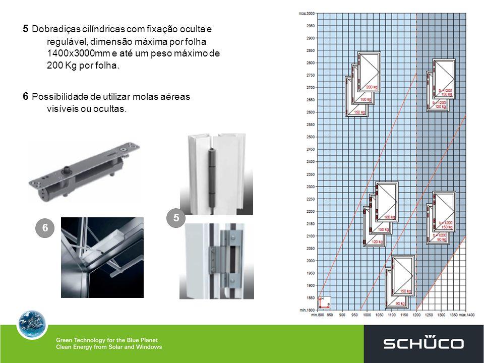 . 5 Dobradiças cilíndricas com fixação oculta e regulável, dimensão máxima por folha 1400x3000mm e até um peso máximo de 200 Kg por folha. 6 Possibili