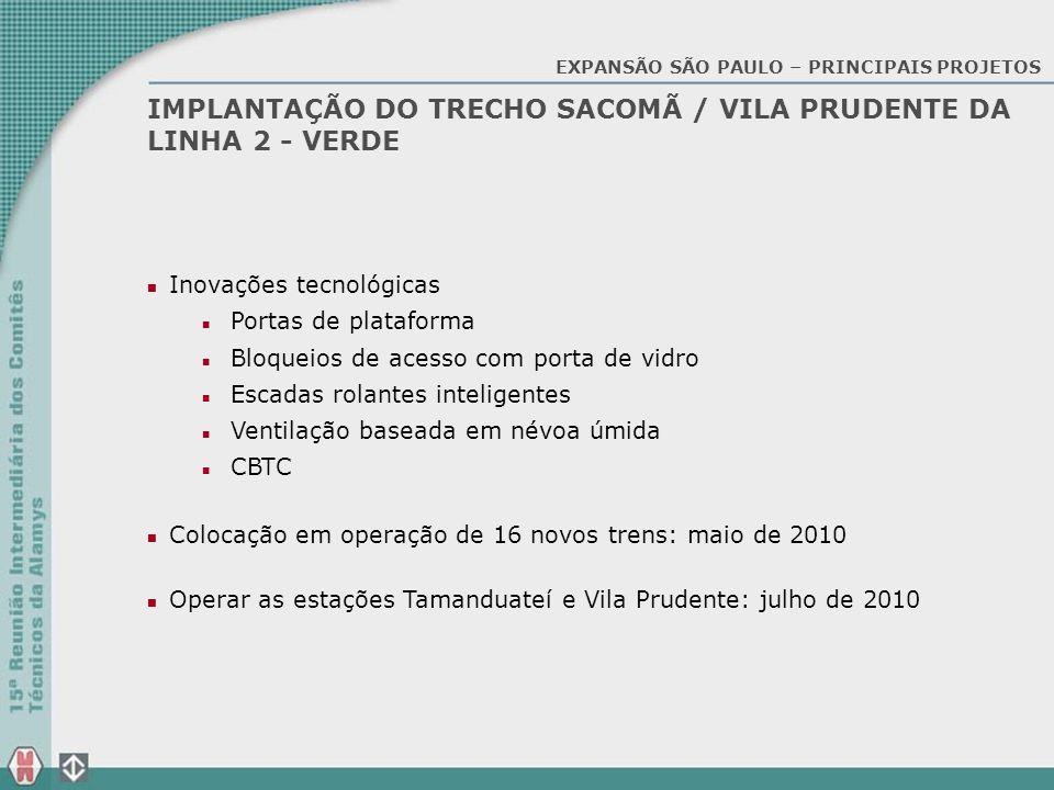 EXPANSÃO SÃO PAULO – PRINCIPAIS PROJETOS Inovações tecnológicas Portas de plataforma Bloqueios de acesso com porta de vidro Escadas rolantes inteligen