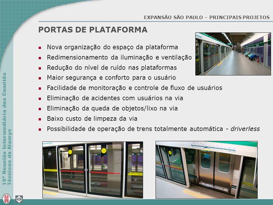 PORTAS DE PLATAFORMA Nova organização do espaço da plataforma Redimensionamento da iluminação e ventilação Redução do nível de ruído nas plataformas M