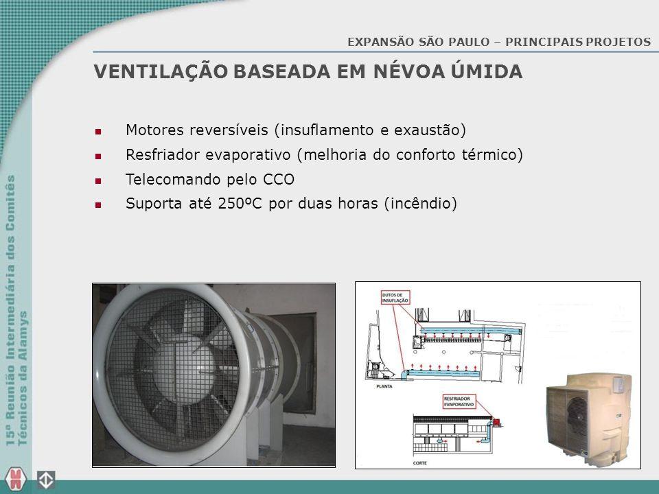 VENTILAÇÃO BASEADA EM NÉVOA ÚMIDA Motores reversíveis (insuflamento e exaustão) Resfriador evaporativo (melhoria do conforto térmico) Telecomando pelo