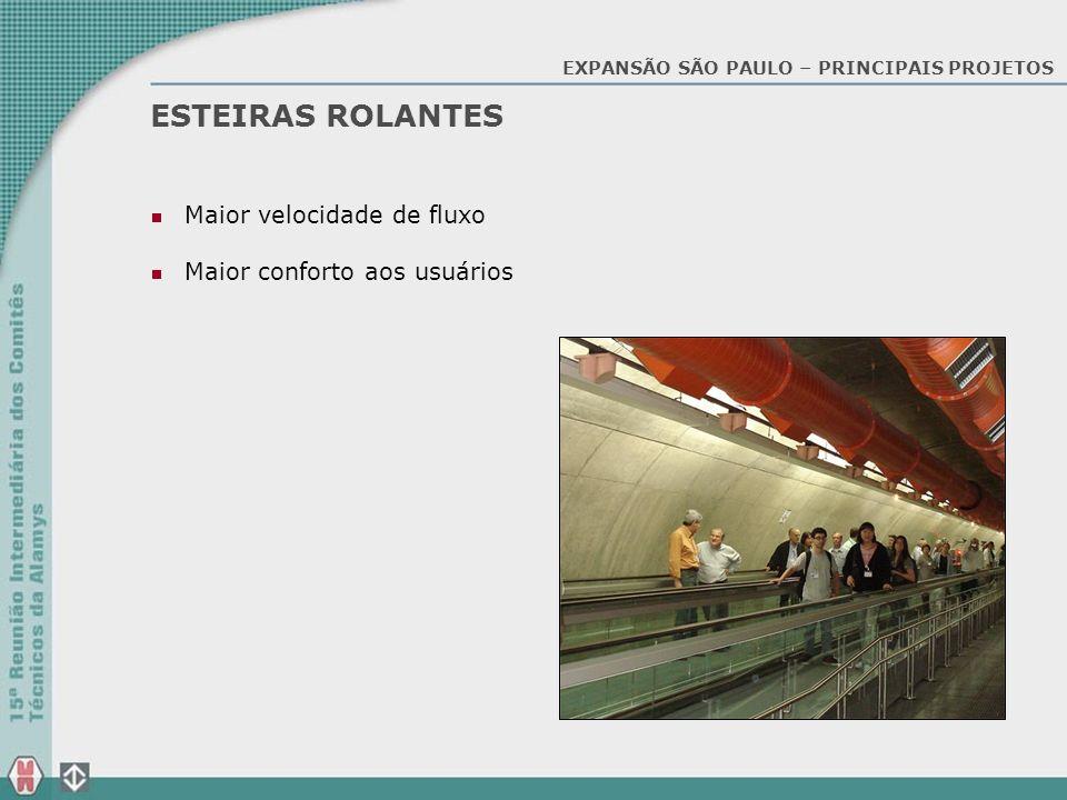 ESTEIRAS ROLANTES Maior velocidade de fluxo Maior conforto aos usuários EXPANSÃO SÃO PAULO – PRINCIPAIS PROJETOS