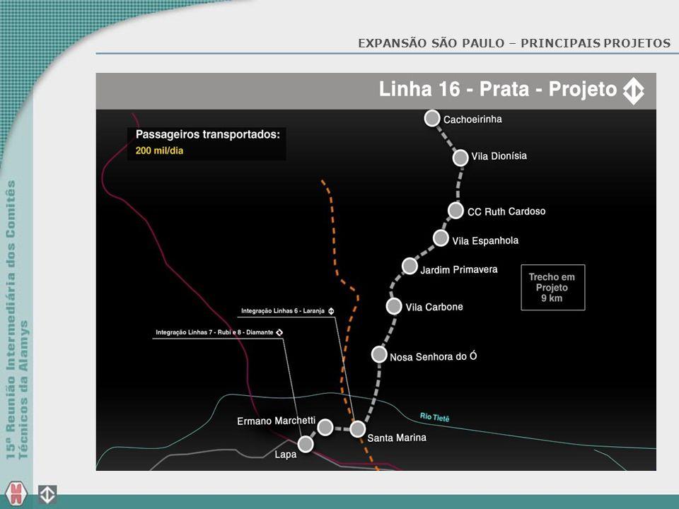 MAPA EM PREPARAÇÃO EXPANSÃO SÃO PAULO – PRINCIPAIS PROJETOS