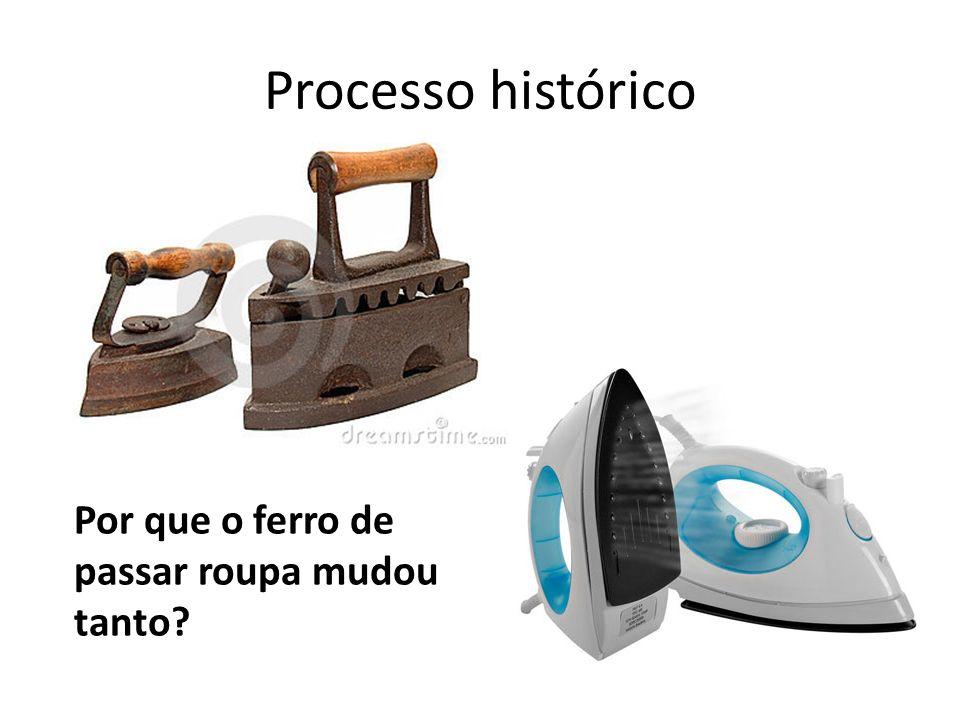 Processo histórico Por que o ferro de passar roupa mudou tanto?