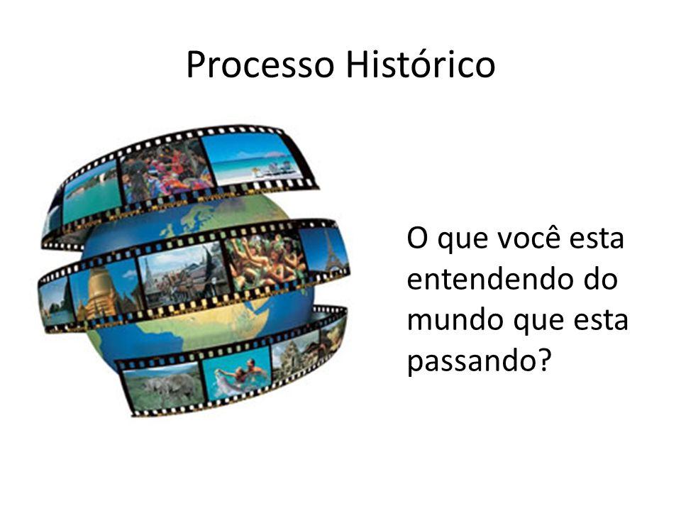 Processo Histórico O que você esta entendendo do mundo que esta passando?