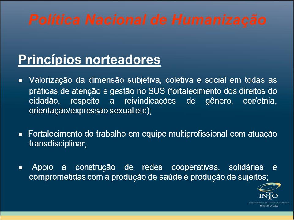 Política Nacional de Humanização Princípios norteadores Valorização da dimensão subjetiva, coletiva e social em todas as práticas de atenção e gestão
