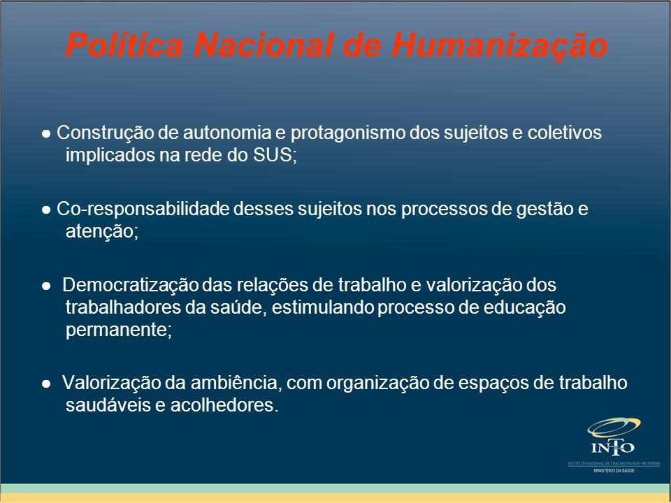 Política Nacional de Humanização Construção de autonomia e protagonismo dos sujeitos e coletivos implicados na rede do SUS; Co-responsabilidade desses