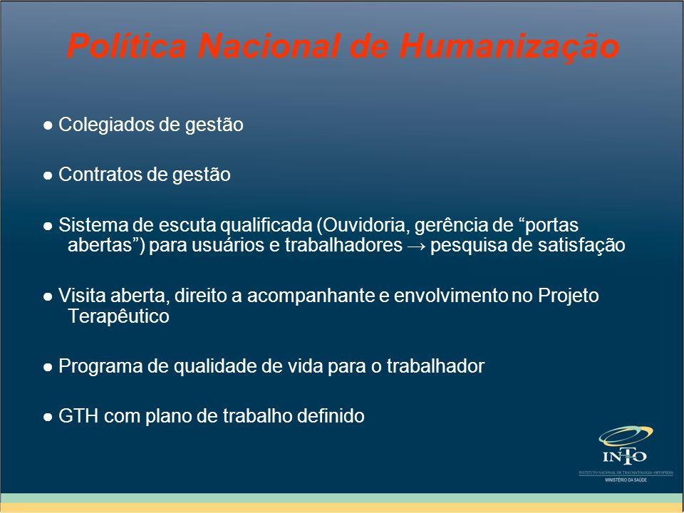 Política Nacional de Humanização Parâmetros para implementação da PNH hospitalar (nível B): Existência de GTH com plano de trabalho definido; Garantia de visita aberta e presença do acompanhante; Mecanismos de recepção com acolhimento dos usuários; Mecanismos de escuta para usuários e trabalhadores;