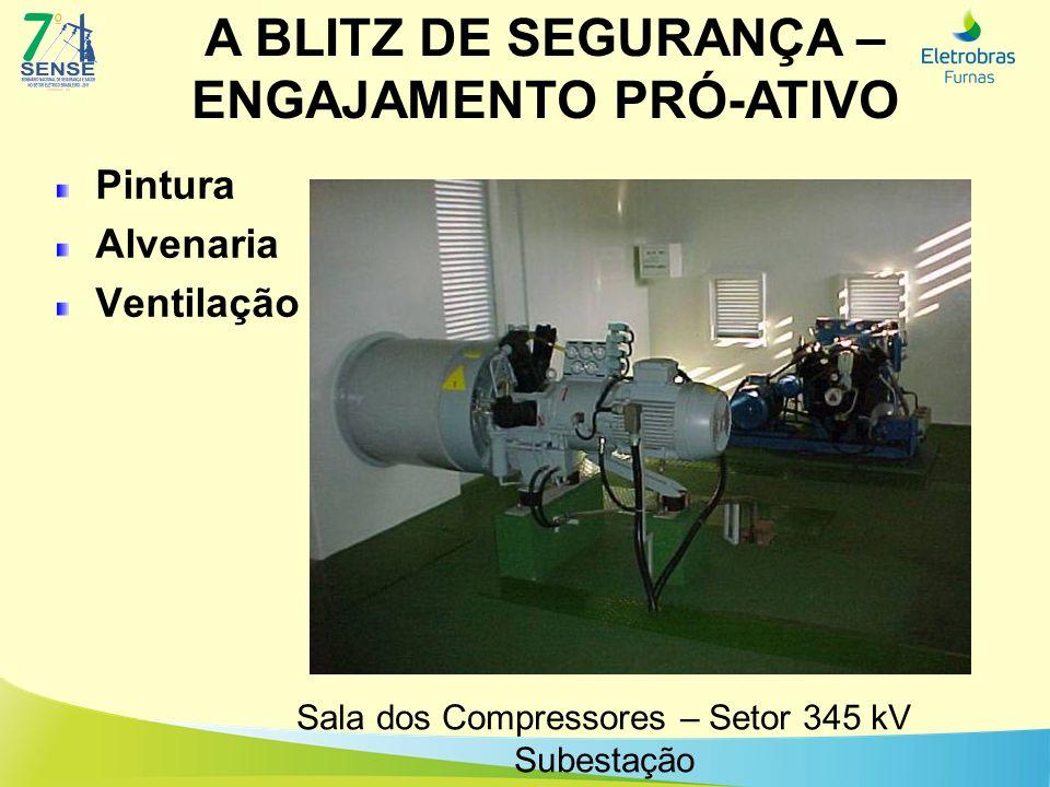 A BLITZ DE SEGURANÇA – ENGAJAMENTO PRÓ-ATIVO Pintura Alvenaria Ventilação Sala dos Compressores – Setor 345 kV Subestação