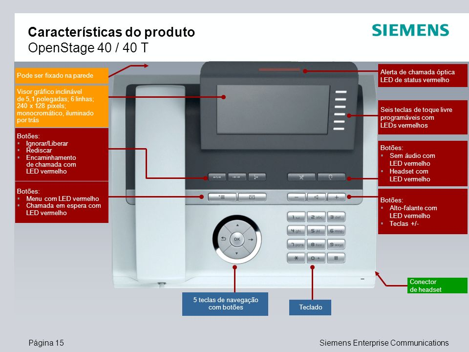 Página 16Siemens Enterprise Communications Características do produto Principais Facilidades OpenStage 40 OpenStage 40 Tecnologia IP Suporta os codecs G.711, G.729 A/B, G.722 Suporta os protocólos HFA (Siemens) e SIP (RFC3261) Aplicativos de Administração (Web Based Management / HiPath Deployment Service) Ethernet Switch Integrado (2 Portas 10/100Base-T) Suporta Power over Ethernet (PoE em conformidade com IEEE 802.3af) Suporta Expansor de Teclas Key Module e BLF Viva-voz (Full-duplex) Porta para Heasdset Teclas de Controle: - 5 teclas de navegação - 6 teclas programáveis livre - 7 teclas de função fixa - Teclas de volume (alto-falante +/-) - Visor LCD inclinável de 6 linhas gráficas - Montagem na parede