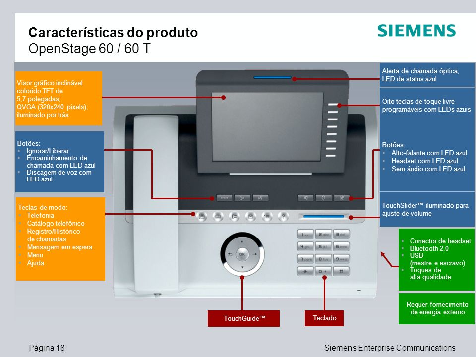 Página 19Siemens Enterprise Communications Características do produto Principais Facilidades OpenStage 60 OpenStage 60 Tecnologia IP Suporta os codecs G.711, G.729 A/B, G.722 Suporta os protocólos HFA (Siemens) e SIP (RFC3261) Aplicativos de Administração (Web Based Management / HiPath Deployment Service) Ethernet Switch Integrado (2 Portas 10/100Base-T) Suporta Power over Ethernet (PoE em conformidade com IEEE 802.3af) Suporta Expansor de Teclas Key Module Viva-voz (Full-duplex) Bluetooth Porta USB Porta para Heasdset Teclas de Controle: - TouchGuide para navegação - 8 teclas programáveis livre - 6 teclas de função fixa - TouchSlider para controle de volume - Visor TFT colorido, inclinável QVGA
