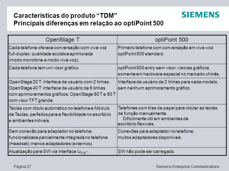 Página 27Siemens Enterprise Communications Características do produto TDM Principais diferenças em relação ao optiPoint 500 OpenStage ToptiPoint 500 C