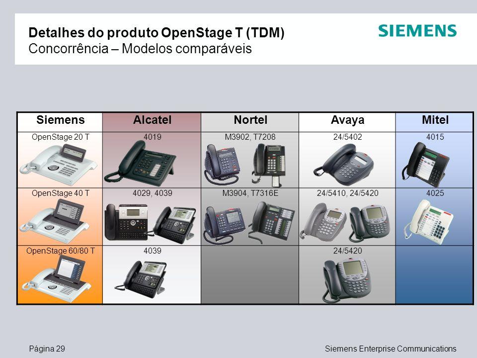 Página 29Siemens Enterprise Communications Detalhes do produto OpenStage T (TDM) Concorrência – Modelos comparáveis SiemensAlcatelNortelAvayaMitel Ope
