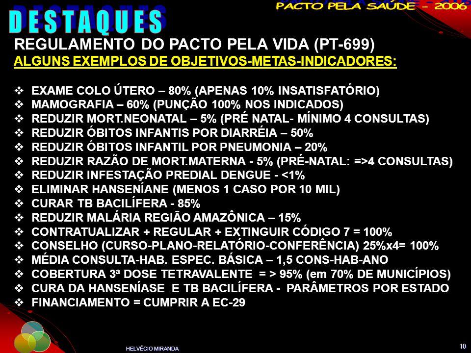 HELVÉCIO MIRANDA 10 REGULAMENTO DO PACTO PELA VIDA (PT-699) ALGUNS EXEMPLOS DE OBJETIVOS-METAS-INDICADORES: EXAME COLO ÚTERO – 80% (APENAS 10% INSATIS