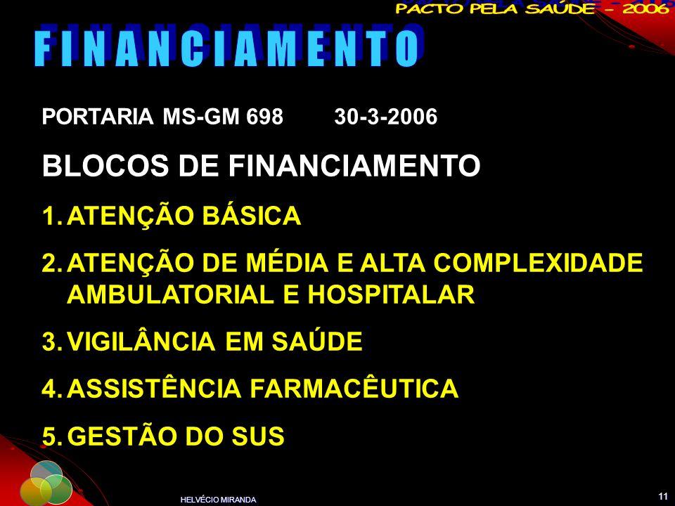 HELVÉCIO MIRANDA 11 PORTARIA MS-GM 698 30-3-2006 BLOCOS DE FINANCIAMENTO 1.ATENÇÃO BÁSICA 2.ATENÇÃO DE MÉDIA E ALTA COMPLEXIDADE AMBULATORIAL E HOSPIT