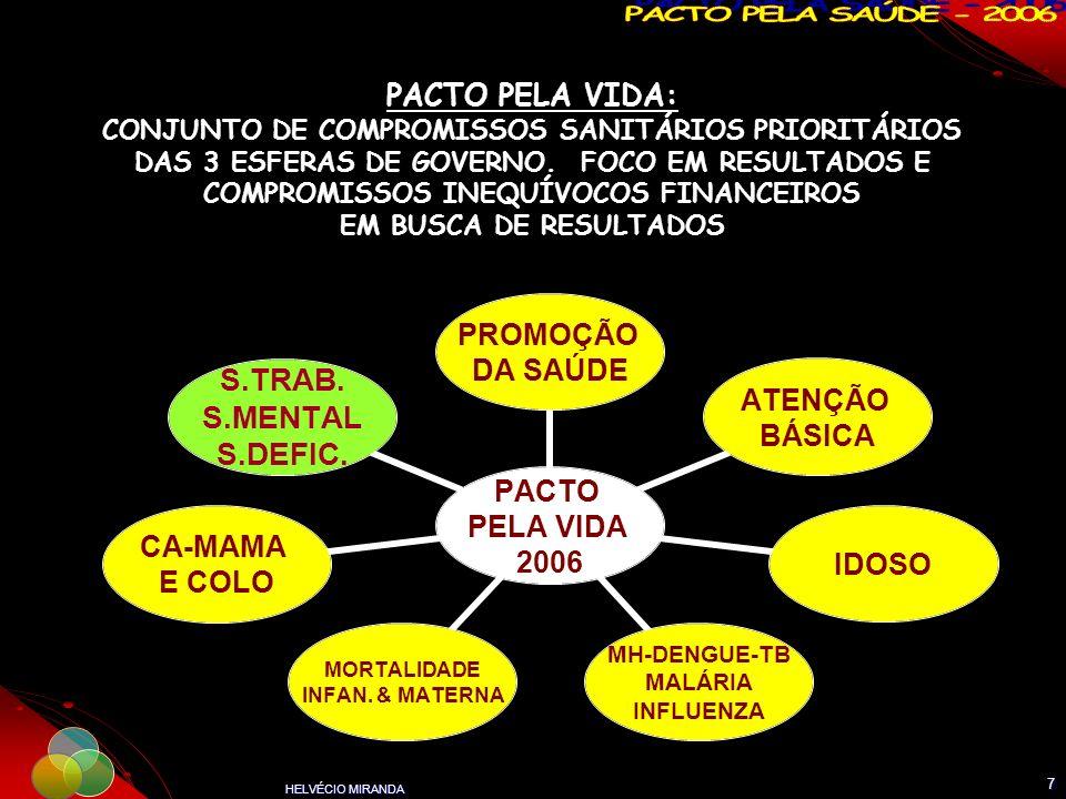 HELVÉCIO MIRANDA 7 PACTO PELA VIDA: CONJUNTO DE COMPROMISSOS SANITÁRIOS PRIORITÁRIOS DAS 3 ESFERAS DE GOVERNO. FOCO EM RESULTADOS E COMPROMISSOS INEQU