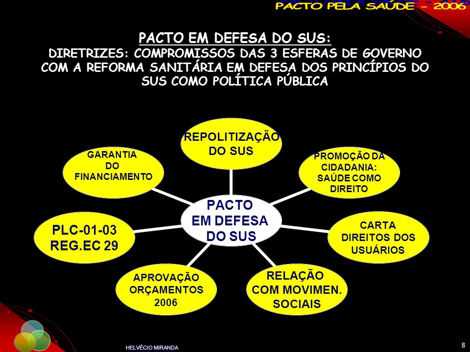 HELVÉCIO MIRANDA 8 PACTO EM DEFESA DO SUS: DIRETRIZES: COMPROMISSOS DAS 3 ESFERAS DE GOVERNO COM A REFORMA SANITÁRIA EM DEFESA DOS PRINCÍPIOS DO SUS C