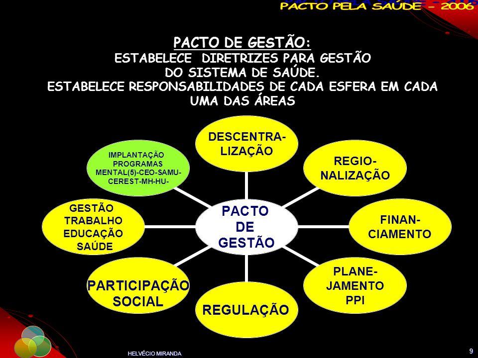 HELVÉCIO MIRANDA 9 PACTO DE GESTÃO: ESTABELECE DIRETRIZES PARA GESTÃO DO SISTEMA DE SAÚDE. ESTABELECE RESPONSABILIDADES DE CADA ESFERA EM CADA UMA DAS