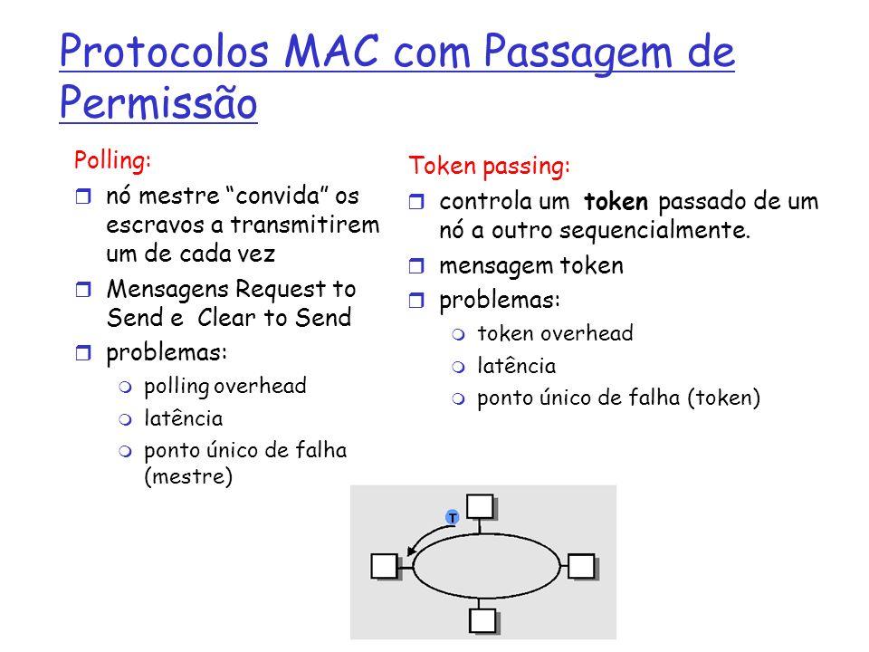 Protocolos MAC com Passagem de Permissão Polling: nó mestre convida os escravos a transmitirem um de cada vez Mensagens Request to Send e Clear to Sen