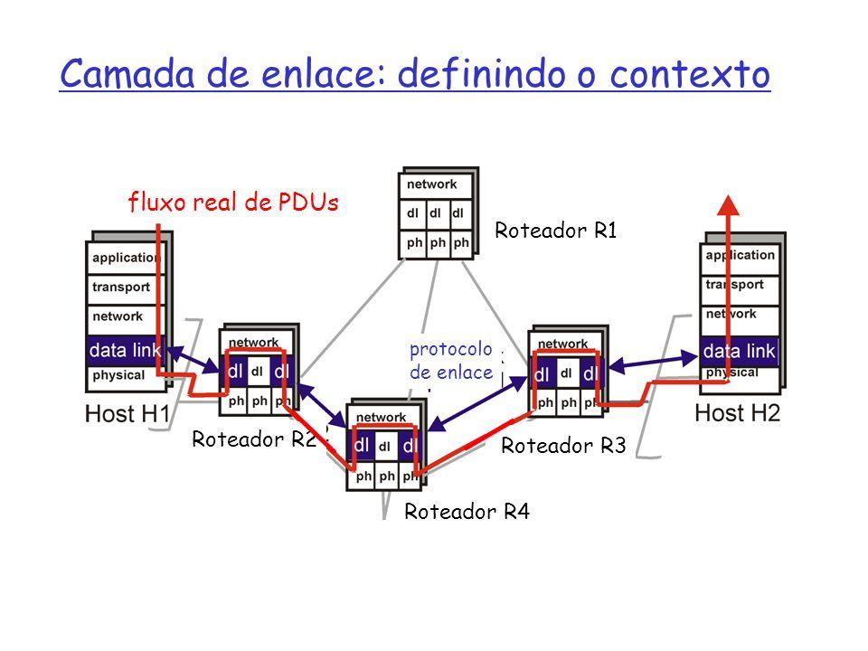 dois elementos físicos fisicamente conectados: host-roteador, roteador-roteador, host-host unidade de dados: quadro (frame) aplicação transporte rede enlace física rede enlace física M M M M H t H t H n H t H n H l M H t H n H l quadro enlace físico protocolo de enlace placa adaptadora Camada de enlace: definindo o contexto