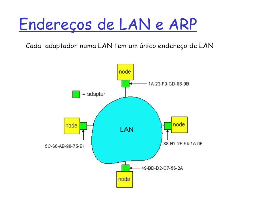 Endereços de LAN e ARP Cada adaptador numa LAN tem um único endereço de LAN