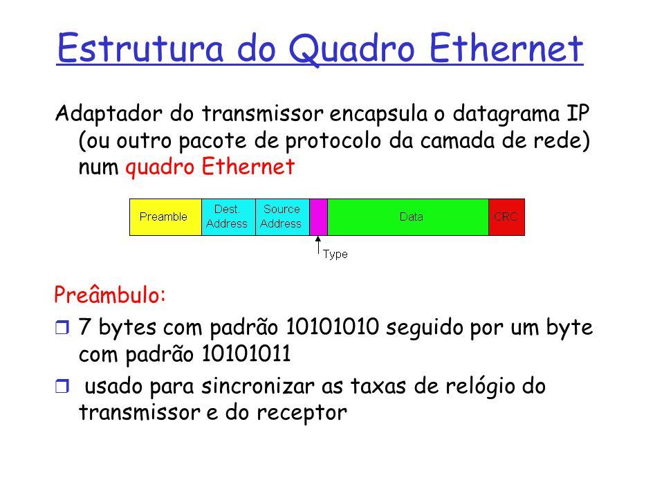Estrutura do Quadro Ethernet Adaptador do transmissor encapsula o datagrama IP (ou outro pacote de protocolo da camada de rede) num quadro Ethernet Pr