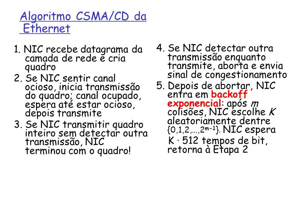 Algoritmo CSMA/CD da Ethernet 1. NIC recebe datagrama da camada de rede e cria quadro 2. Se NIC sentir canal ocioso, inicia transmissão do quadro; can