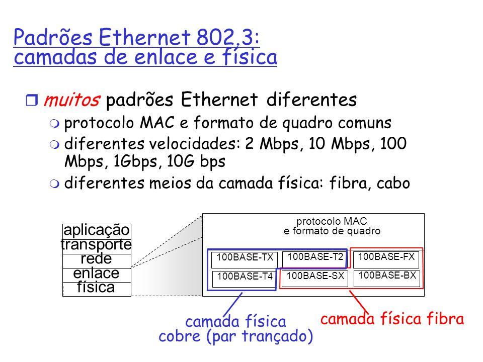 Padrões Ethernet 802.3: camadas de enlace e física muitos padrões Ethernet diferentes protocolo MAC e formato de quadro comuns diferentes velocidades: