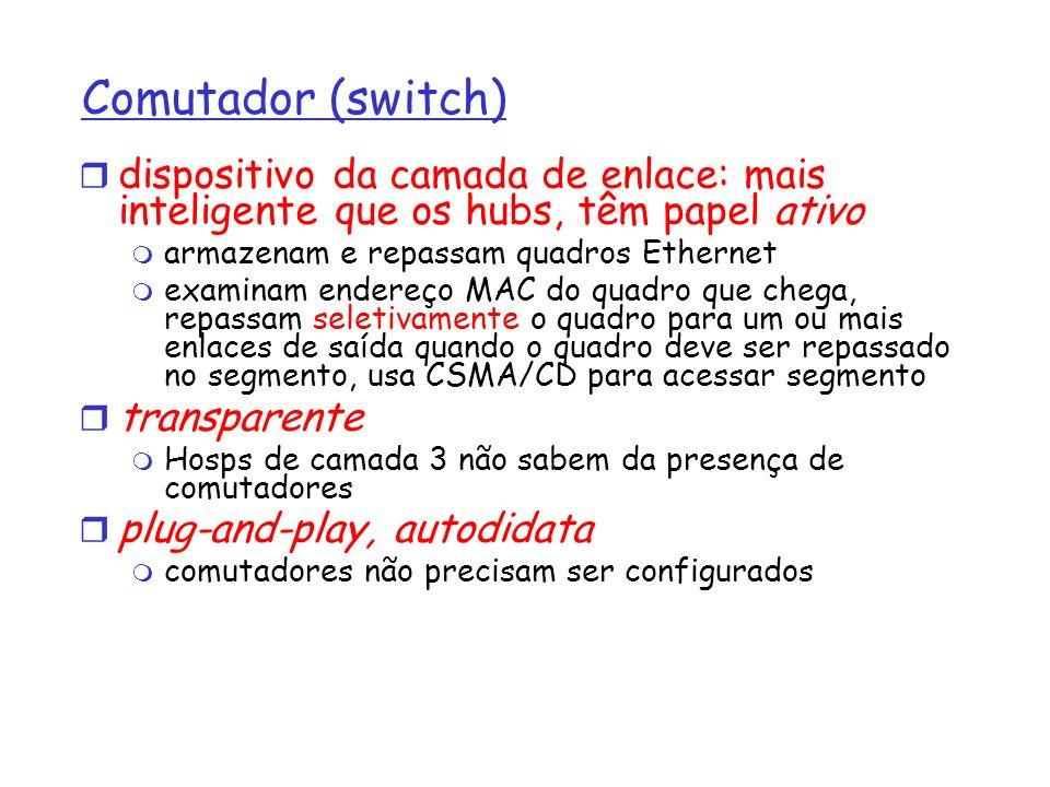 Comutador (switch) dispositivo da camada de enlace: mais inteligente que os hubs, têm papel ativo armazenam e repassam quadros Ethernet examinam ender