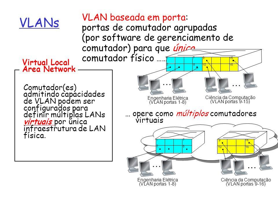 VLANs VLAN baseada em porta: portas de comutador agrupadas (por software de gerenciamento de comutador) para que único comutador físico …… Comutador(e