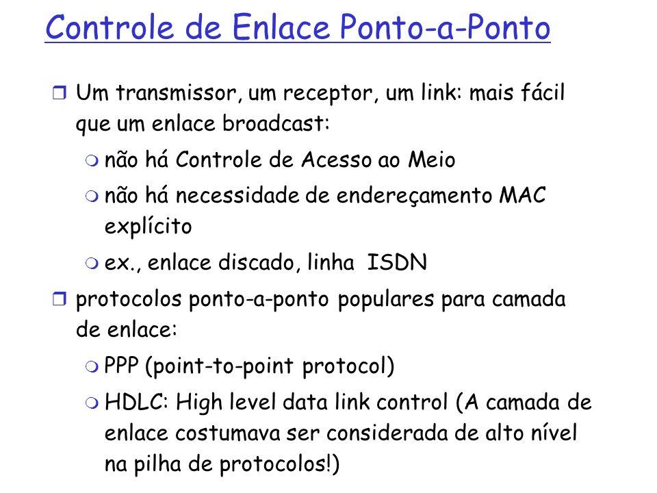 Controle de Enlace Ponto-a-Ponto Um transmissor, um receptor, um link: mais fácil que um enlace broadcast: não há Controle de Acesso ao Meio não há ne