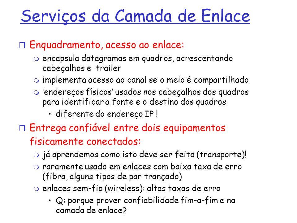 Serviços da Camada de Enlace Enquadramento, acesso ao enlace: encapsula datagramas em quadros, acrescentando cabeçalhos e trailer implementa acesso ao