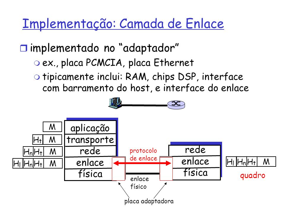 Implementação: Camada de Enlace implementado no adaptador ex., placa PCMCIA, placa Ethernet tipicamente inclui: RAM, chips DSP, interface com barramento do host, e interface do enlace aplicação transporte rede enlace física rede enlace física M M M M H t H t H n H t H n H l M H t H n H l quadro enlace físico protocolo de enlace placa adaptadora