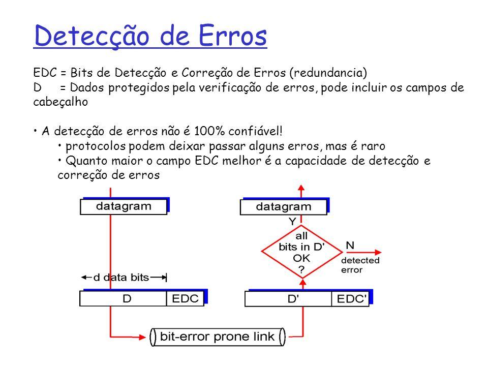 Verificação de Redundância Cíclica encara os bits de dados, D, como um número binário escolhe um padrão gerador de r+1 bits, G objetivo: escolher CRC bits, R, tal que é divisível de forma exata por G receptor conhece G, divide por G.