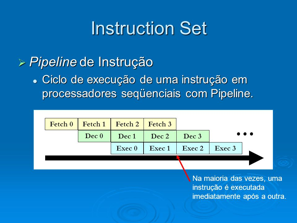 Instruction Set Pipeline de Instrução Pipeline de Instrução Ciclo de execução de uma instrução em processadores seqüenciais com Pipeline. Ciclo de exe