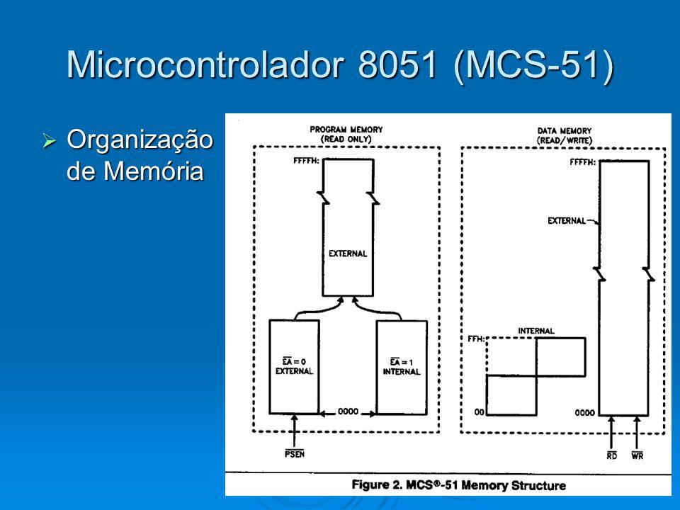 Microcontrolador 8051 (MCS-51) Organização de Memória Organização de Memória