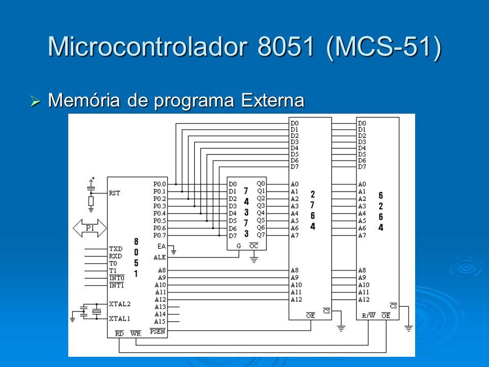 Microcontrolador 8051 (MCS-51) Memória de programa Externa Memória de programa Externa